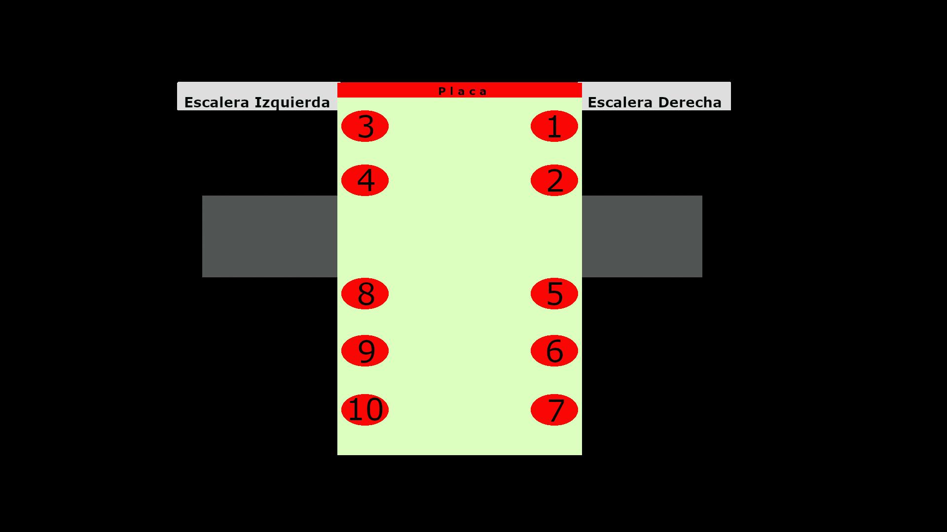 Mapa Rocódromo Puente Alamillo Sevilla